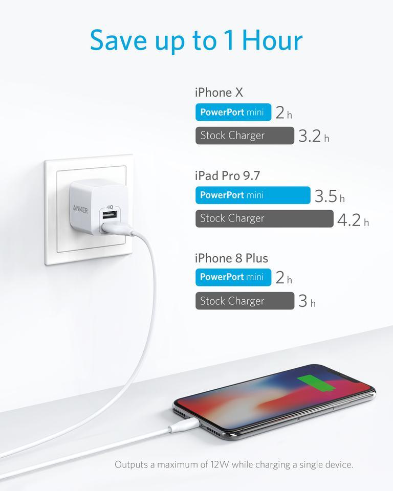 Anker PowerPort Mini Charging