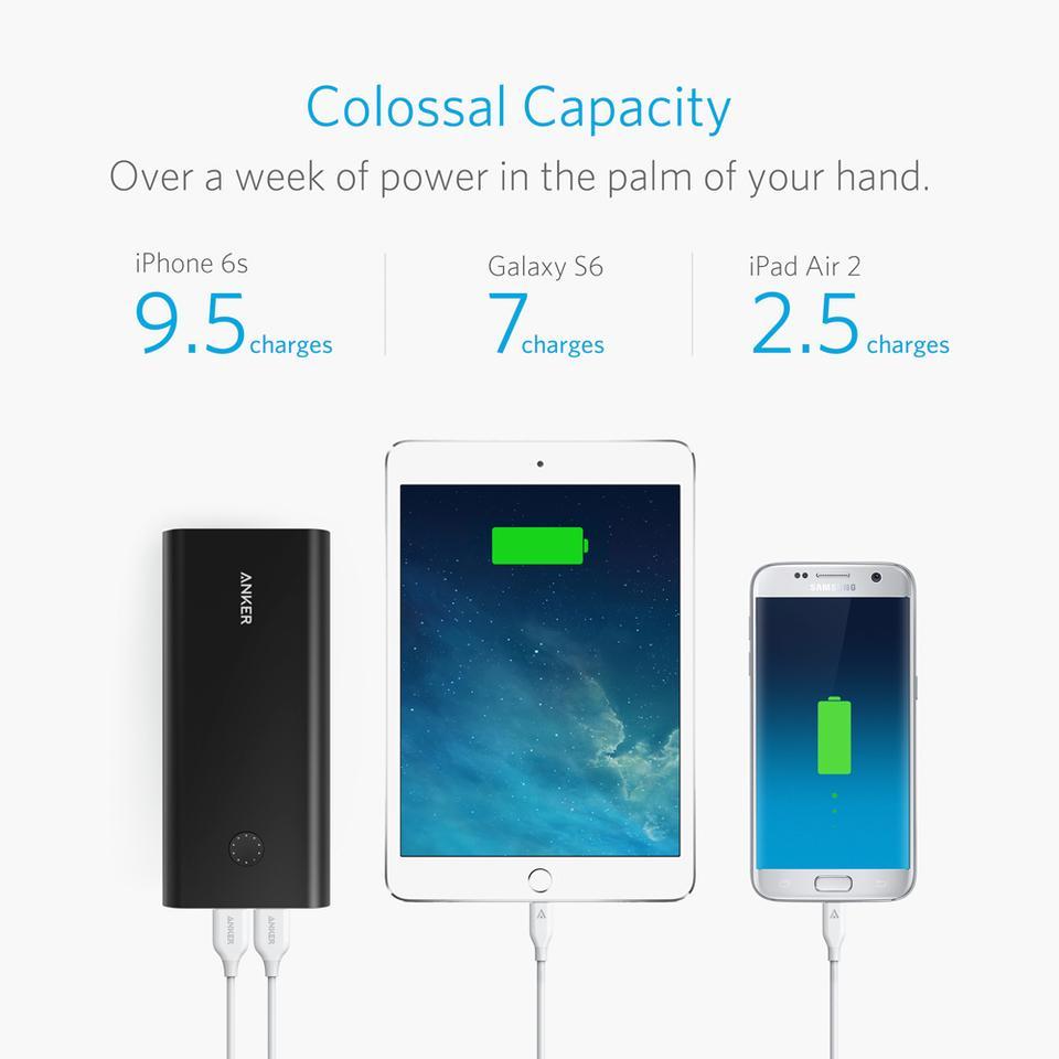 PowerCore+ 26800 Charging Capacity