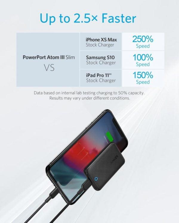 PowerPort Atom III Slim Charger